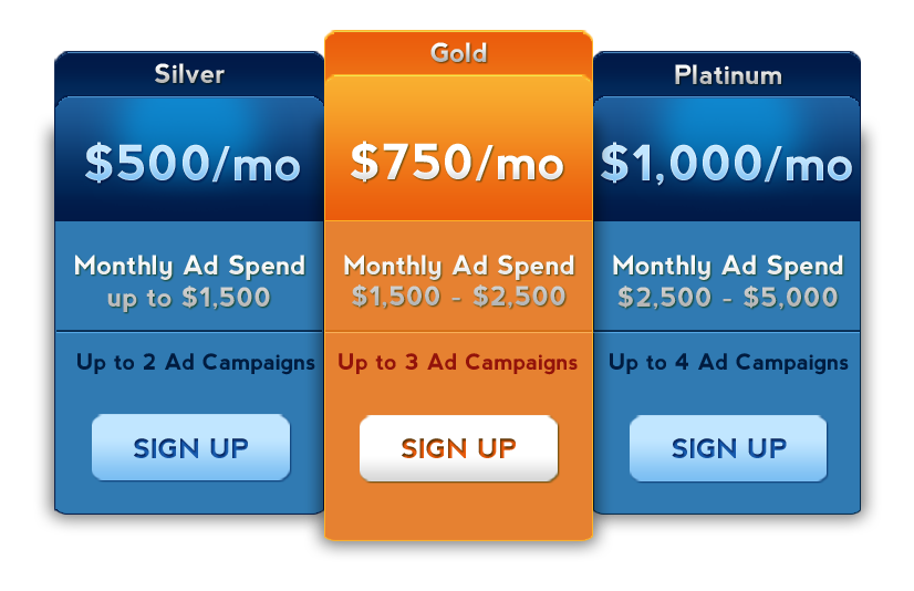 facebook ads packages